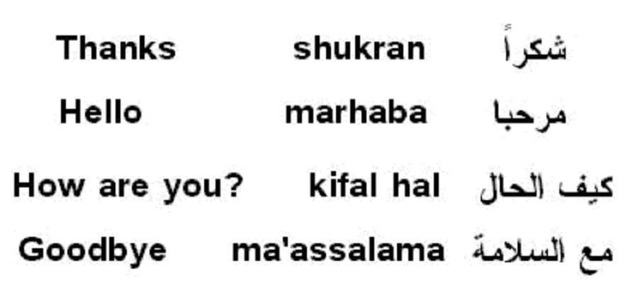 Common arabic greetings m4hsunfo